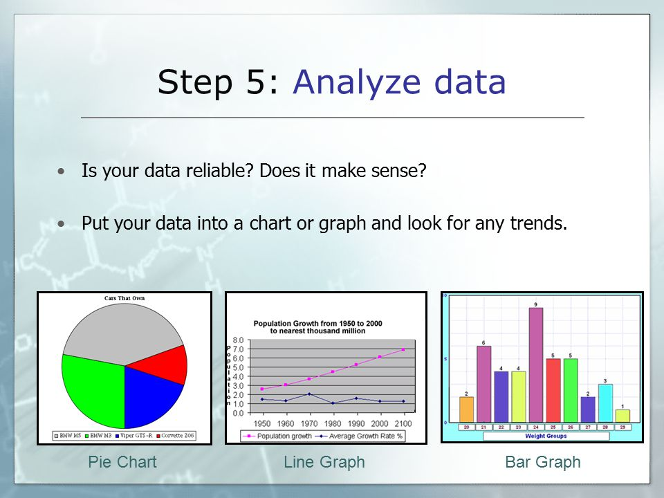 Step 5: Analyze data Is your data reliable Does it make sense