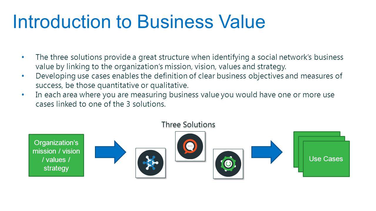 Measuring Business Value Ppt Video Online Download