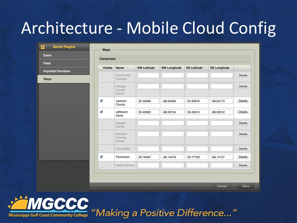 Architecture - Mobile Cloud Config