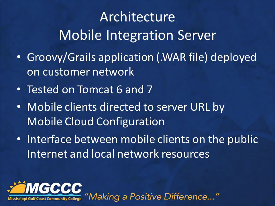 Architecture Mobile Integration Server