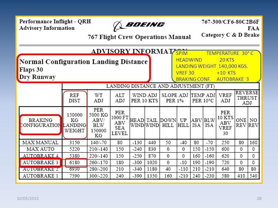 performance de equipo b ppt video online download rh slideplayer com Boeing 737 Boeing 767 Interior
