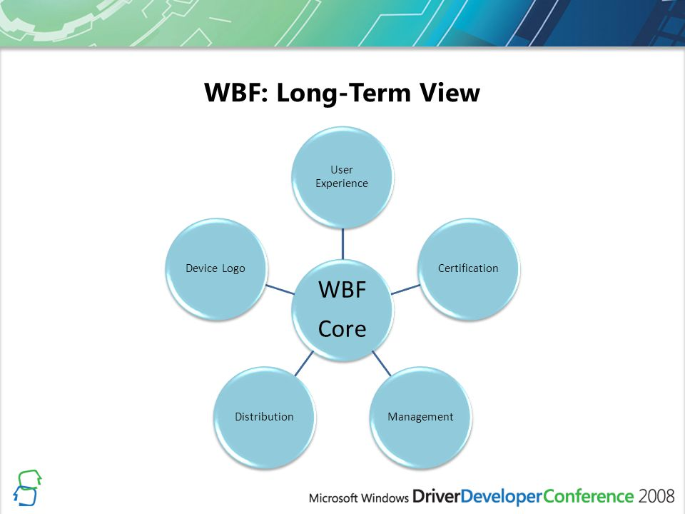 New Biometric Framework And Driver Model Ppt Video Online Download