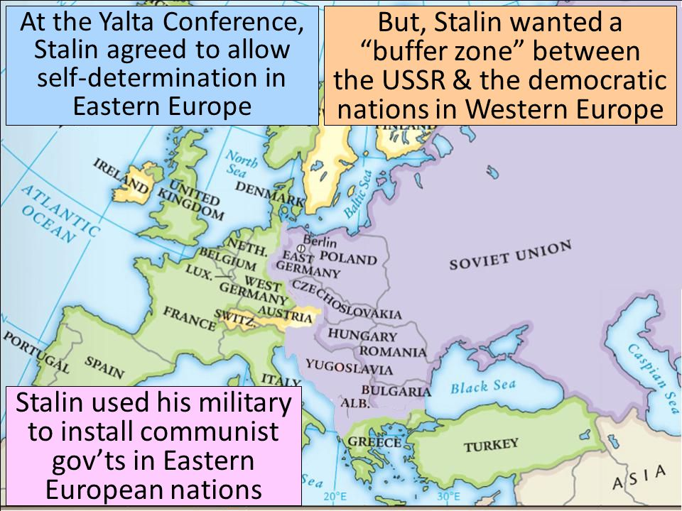 At the Yalta Conference, Stalin agreed to allow self-determination in Eastern Europe
