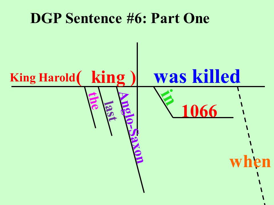 Your name english twelve your block april 18 ppt video online download was killed king in 1066 when dgp sentence 6 part one the ccuart Images