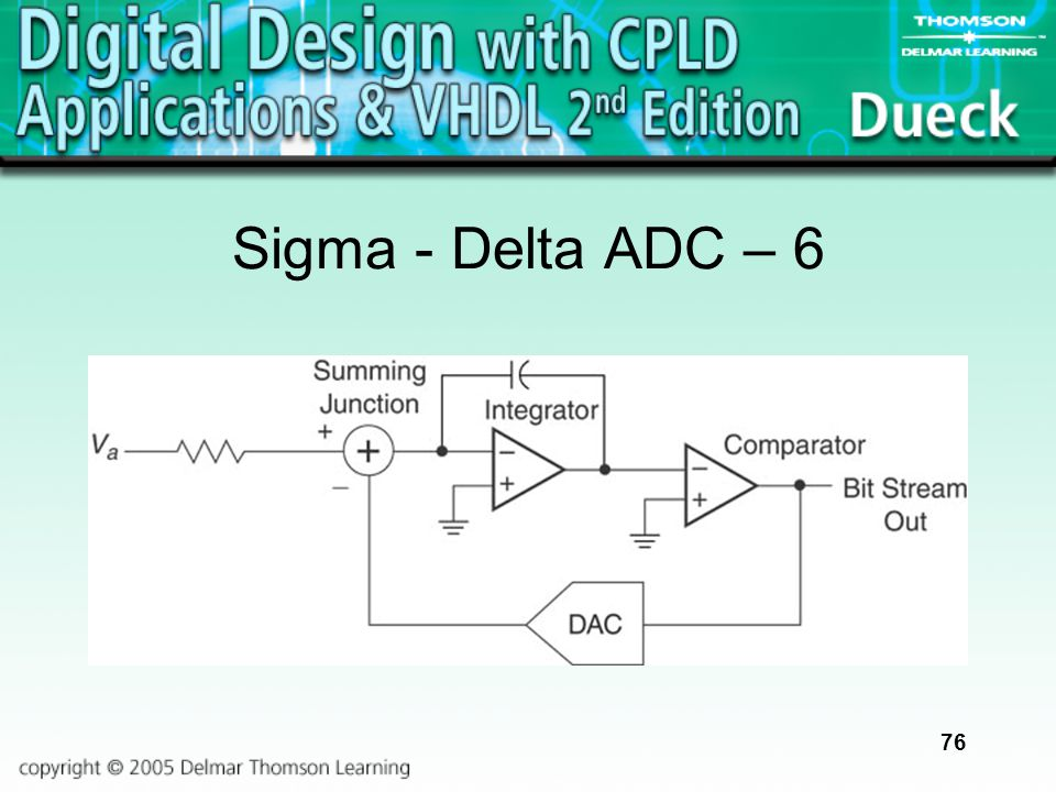 Interfacing Analog and Digital Circuits - ppt video online
