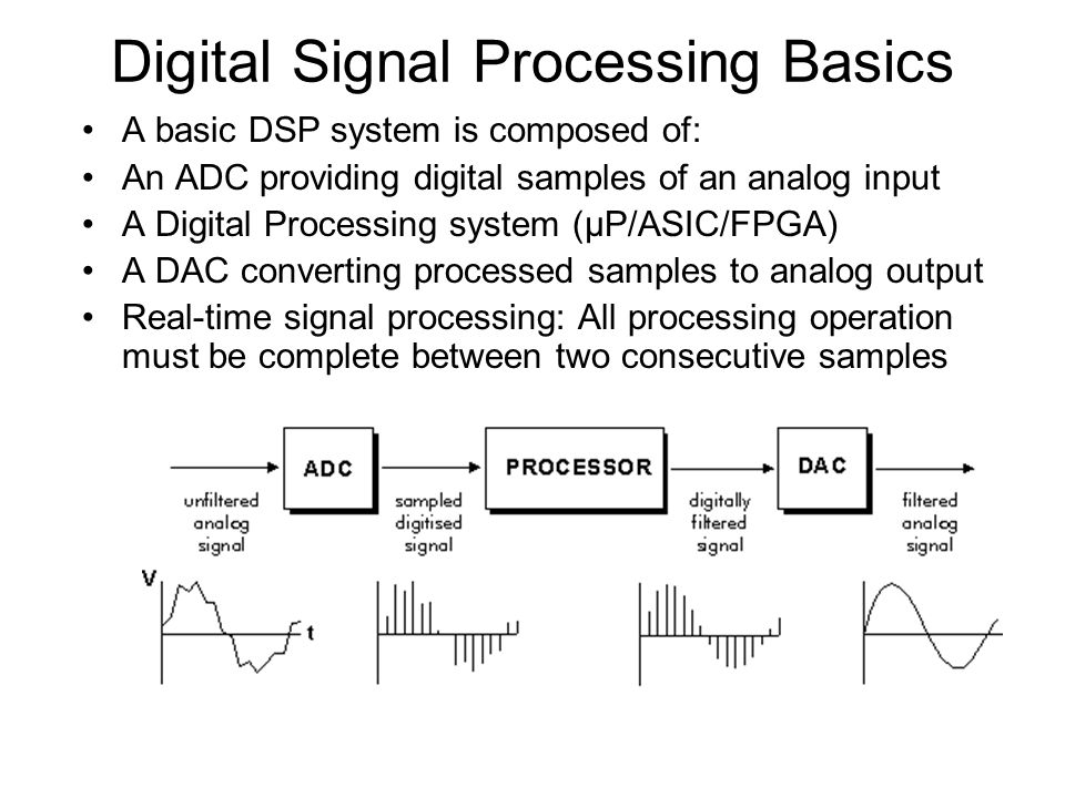 Real-time Digital Signal Processing with the TMS320C6x - ppt download