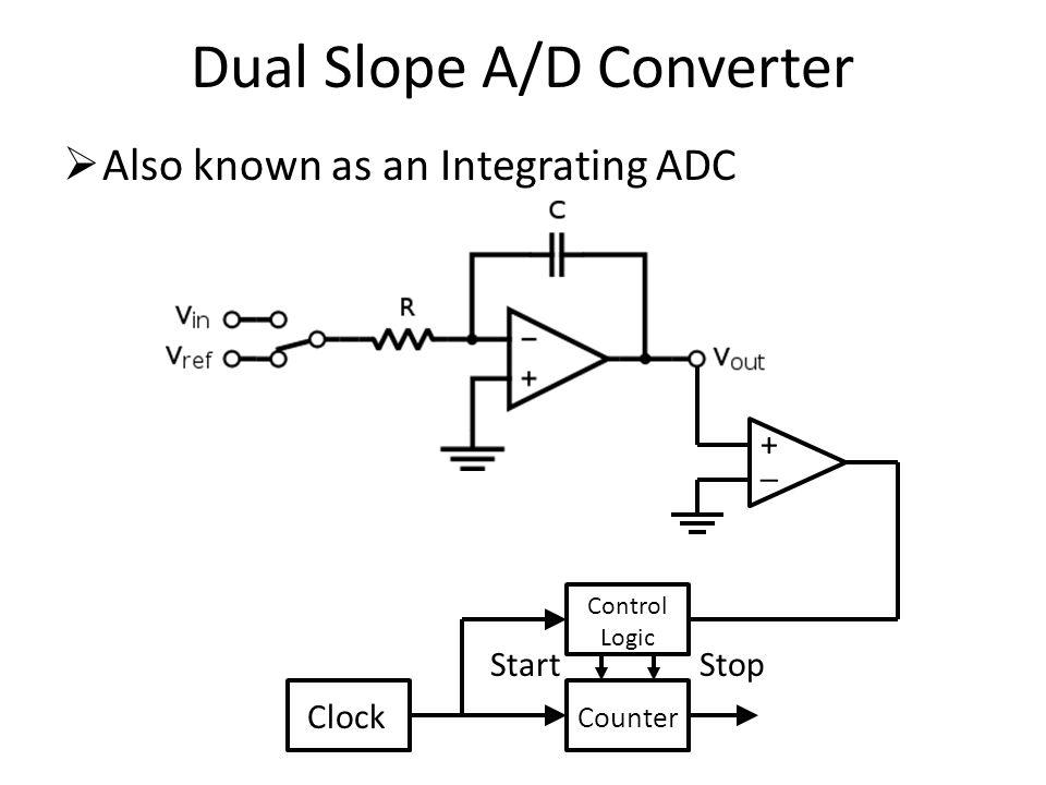 Analog-to-Digital Converter (ADC) - ppt download