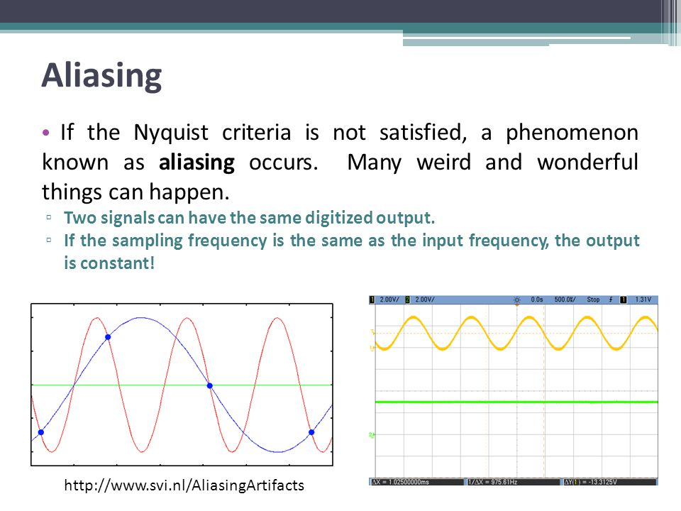 Aliasing If the Nyquist criteria is not satisfied, a phenomenon known as aliasing occurs. Many weird and wonderful things can happen.