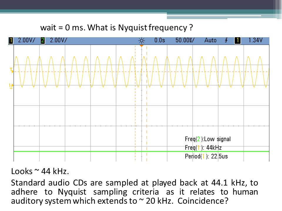 wait = 0 ms. What is Nyquist frequency