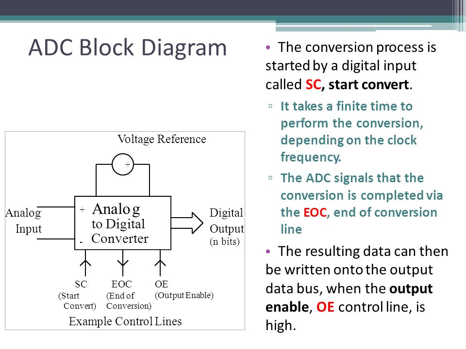 Analogue to digital conversion ppt video online download adc block diagram analo gue ccuart Gallery