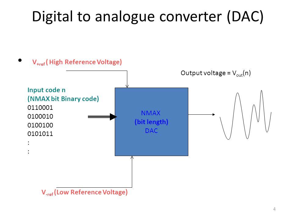 Digital To Ogue Converter Dac