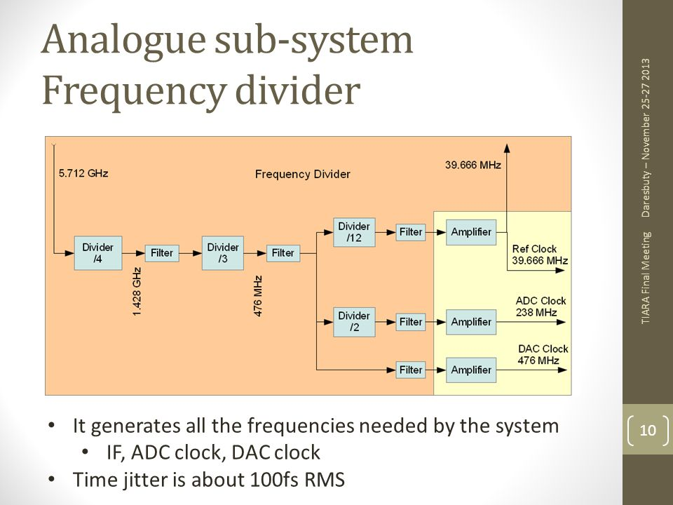 Analogue sub-system Frequency divider
