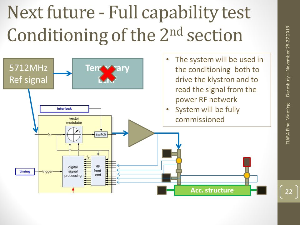 Next future - Full capability test Conditioning of the 2nd section