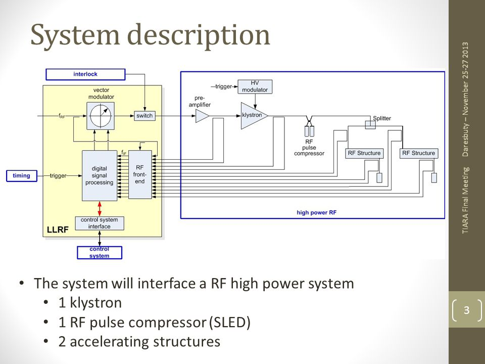 System description The system will interface a RF high power system