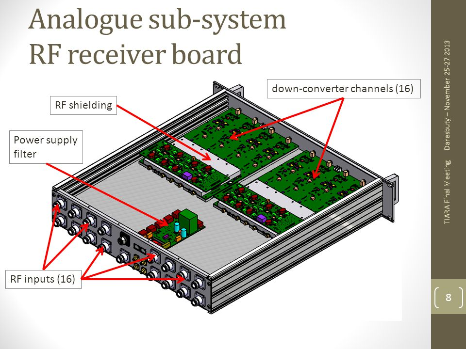 Analogue sub-system RF receiver board