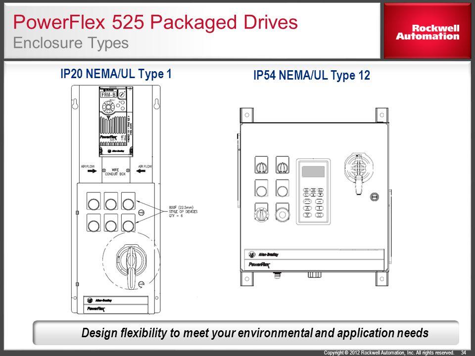 Allen-Bradley® PowerFlex® 525 AC Drives - ppt video online