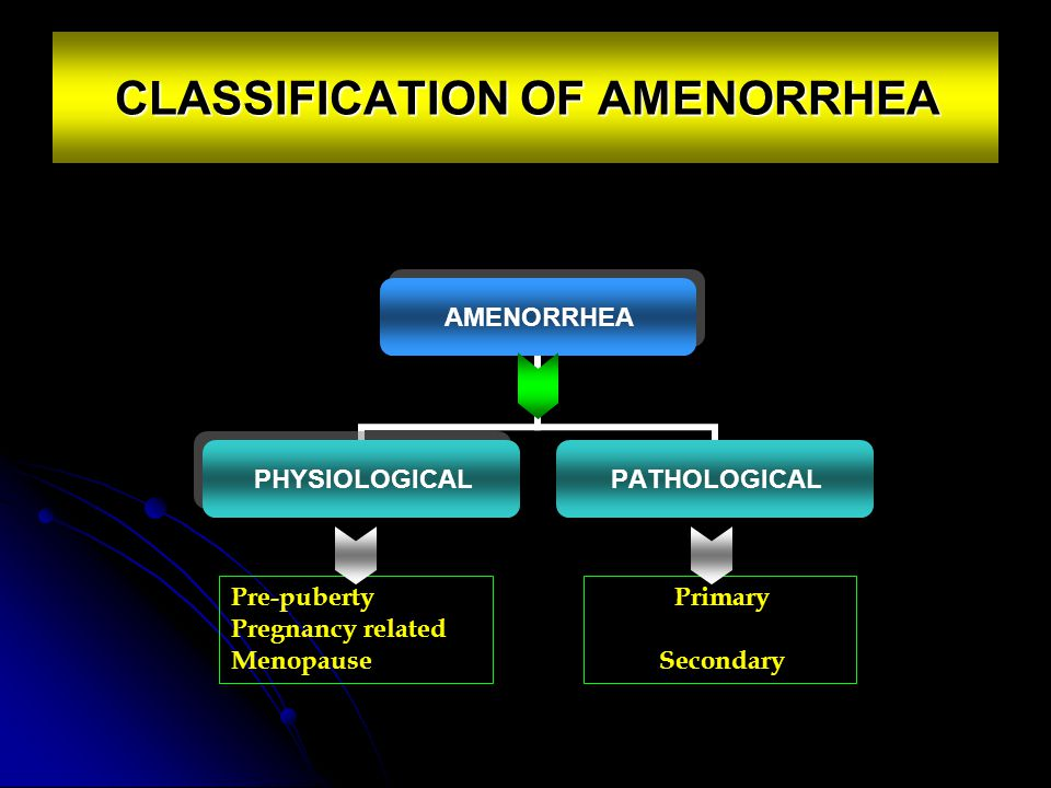 primary and secondary amenorrhea pdf