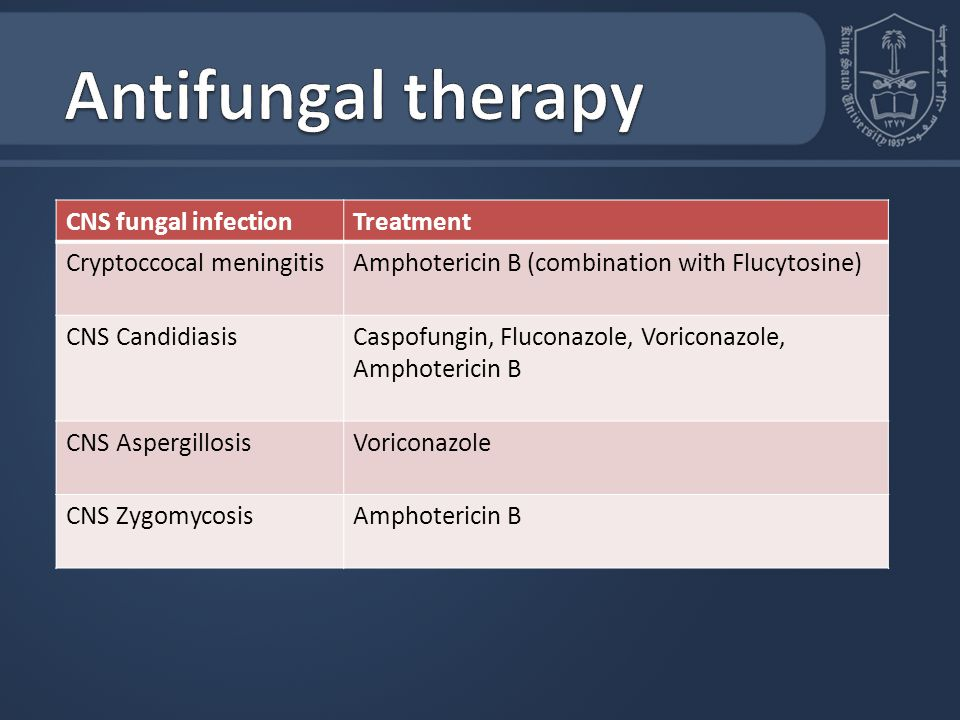 Antifungal therapy Treatment CNS fungal infection