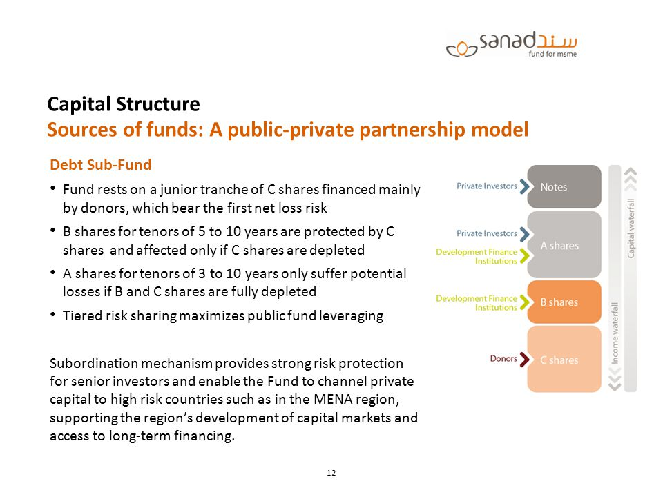 Capital Structure Sources of funds: A public-private partnership model