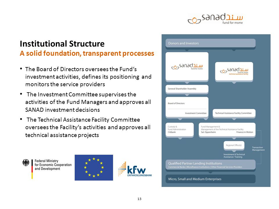 Institutional Structure A solid foundation, transparent processes