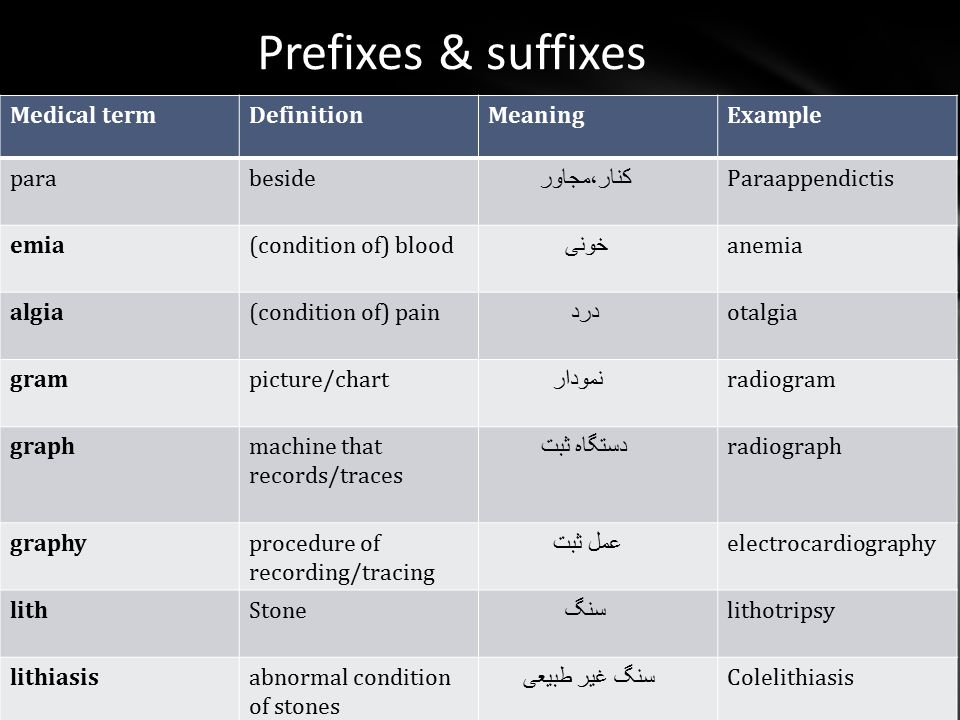 Medical Terminology of - ppt download