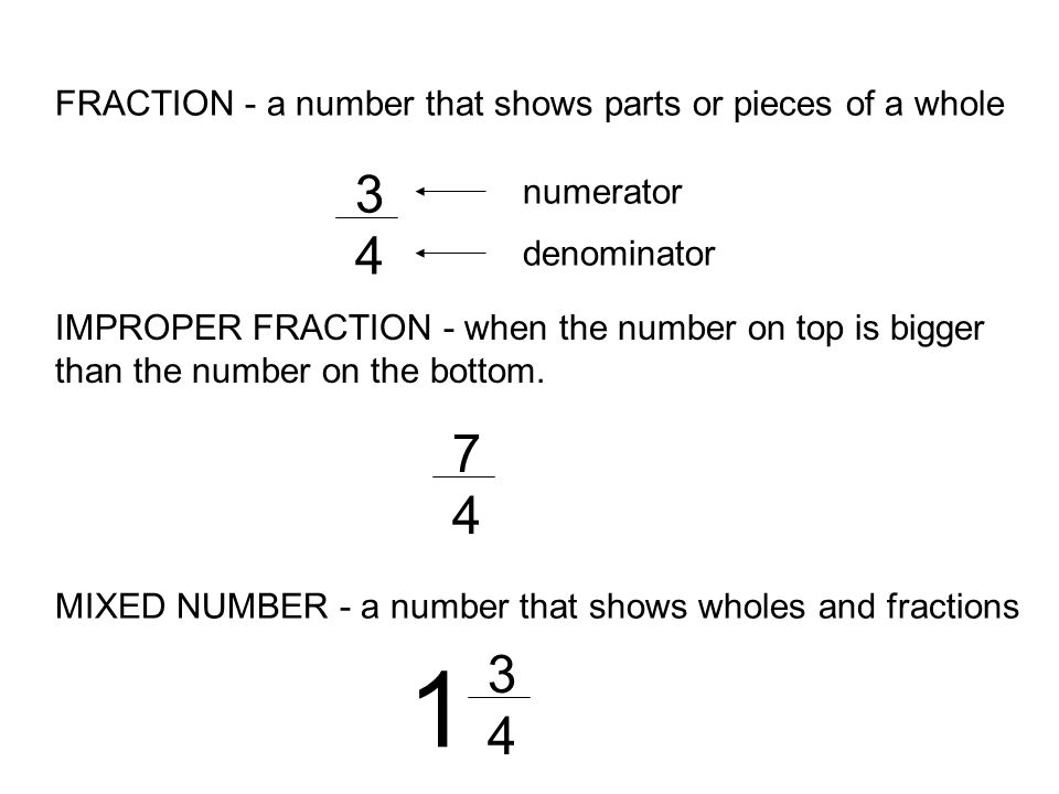 FRACTION - a number that shows parts or pieces of a whole