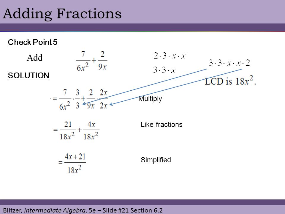 Adding Fractions Add Check Point 5 SOLUTION Multiply Like fractions
