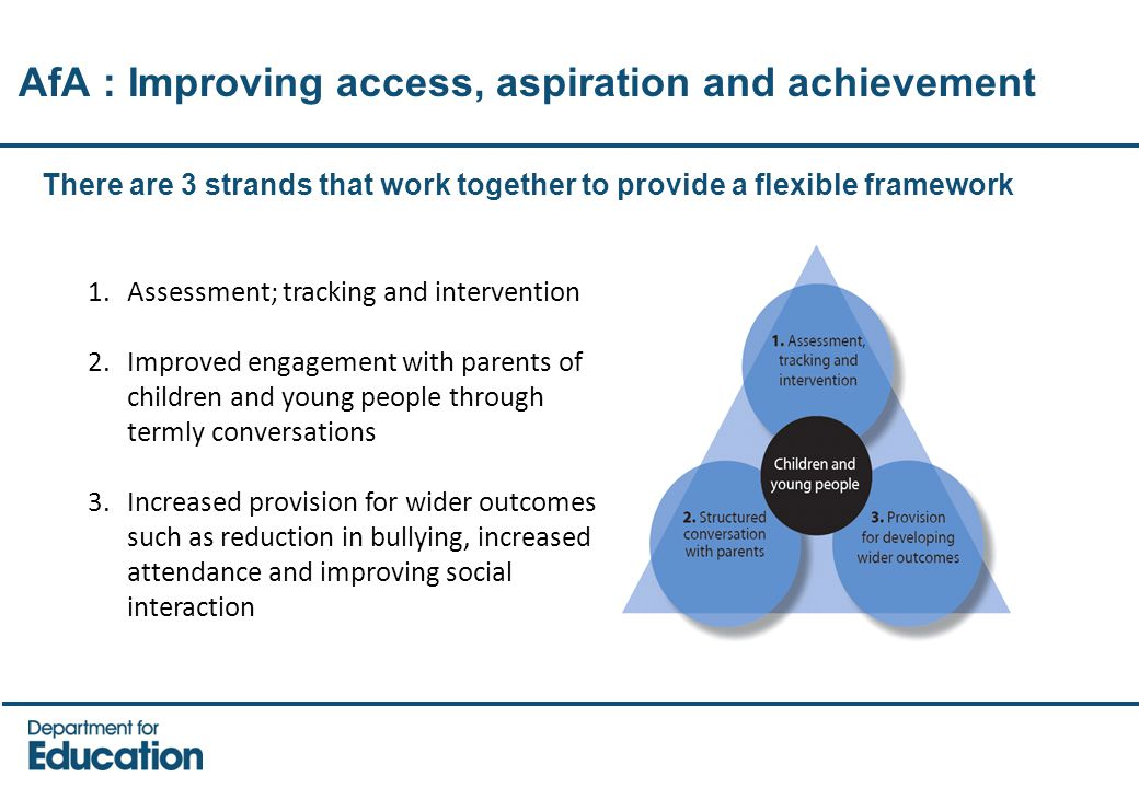 AfA : Improving access, aspiration and achievement
