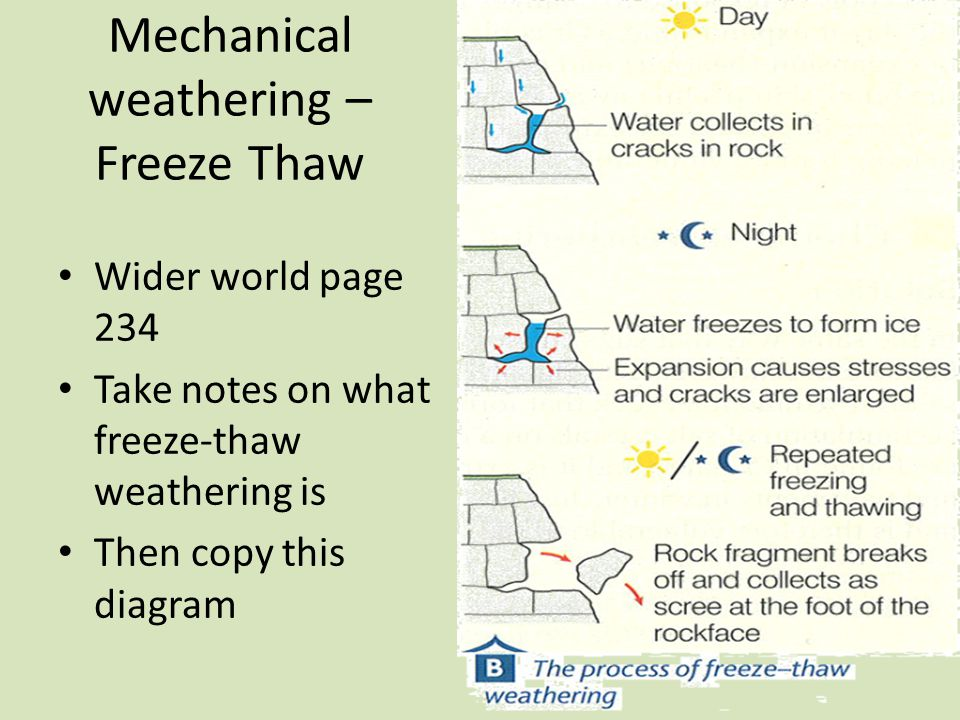 Weathering ppt video online download mechanical weathering freeze thaw ccuart Choice Image