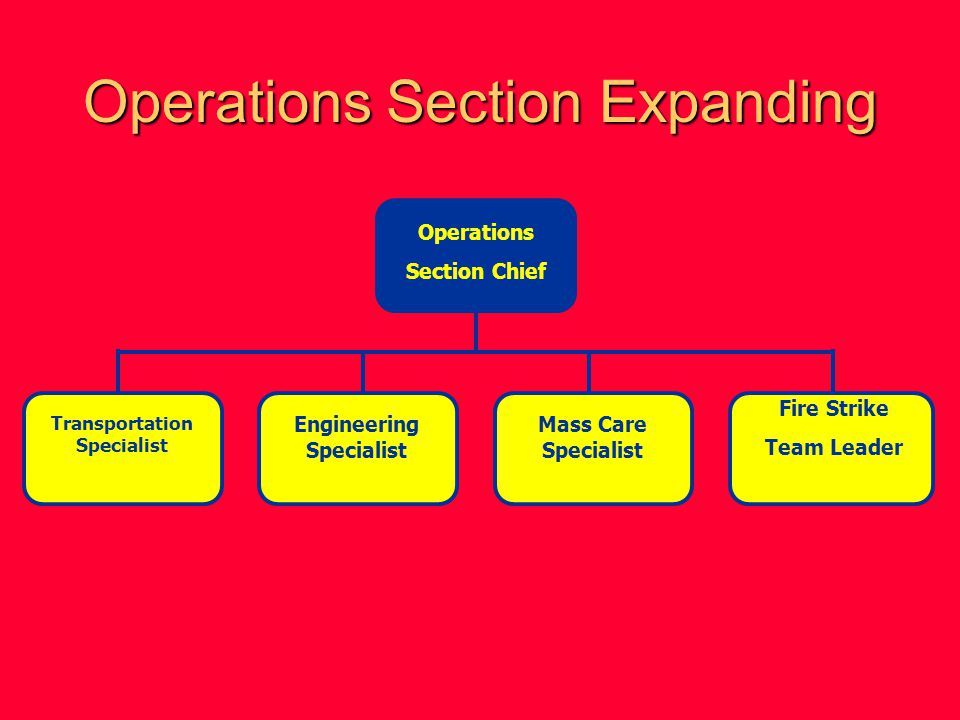 Operations Section Expanding