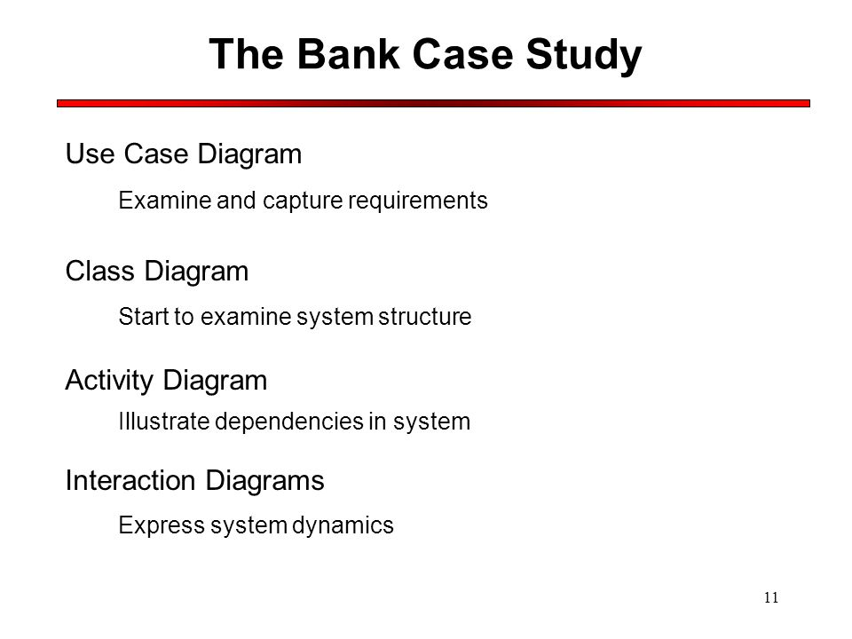 The unified modelling language ppt download the bank case study use case diagram class diagram activity diagram ccuart Choice Image