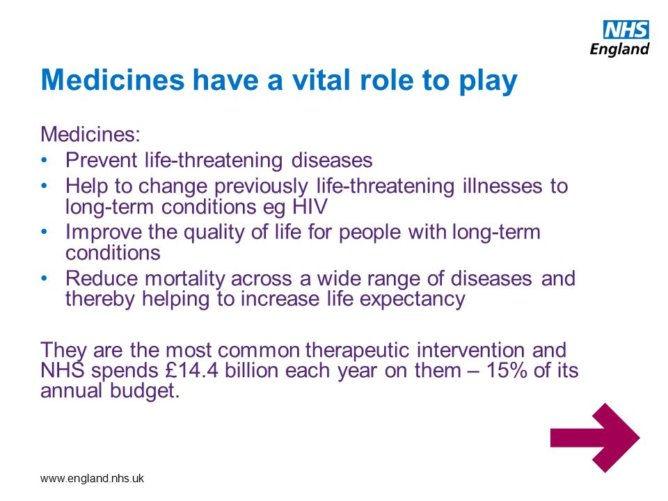 Medicines have a vital role to play