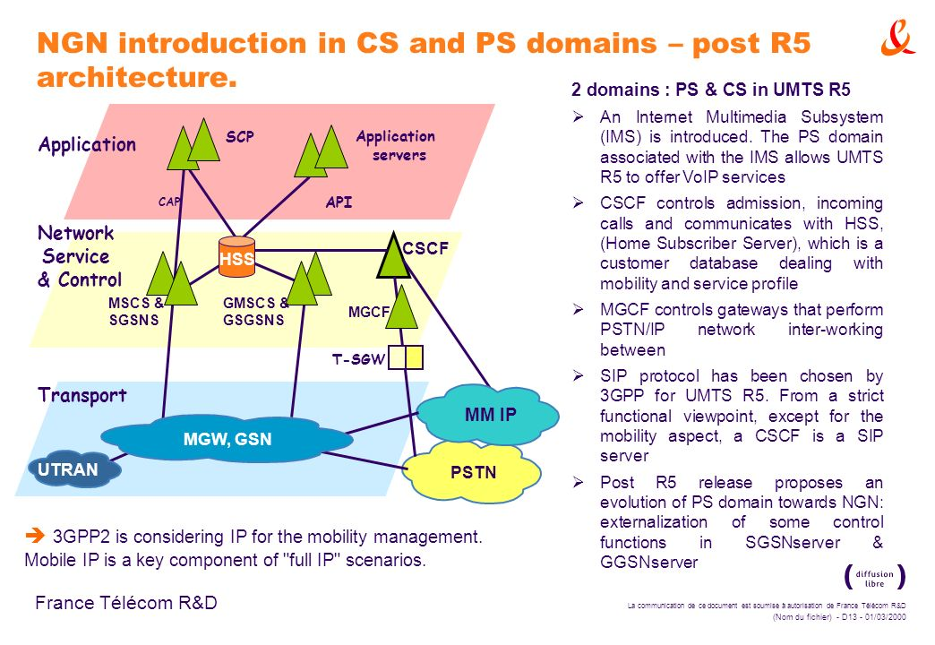 NGN introduction in CS and PS domains – post R5 architecture.