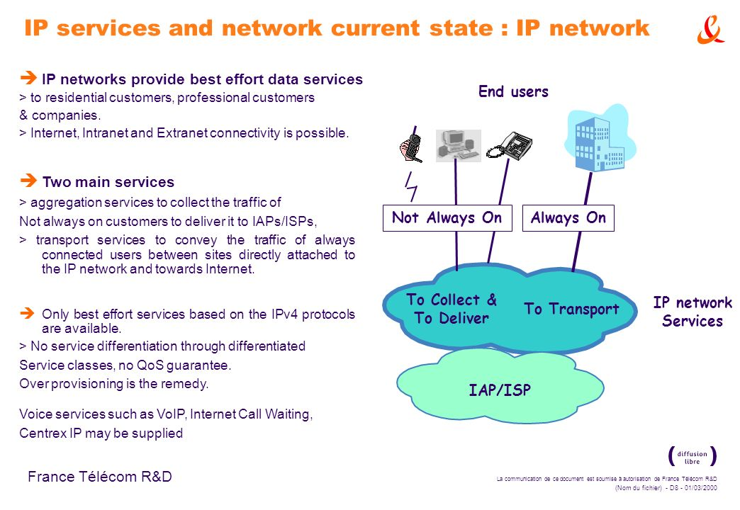 IP services and network current state : IP network