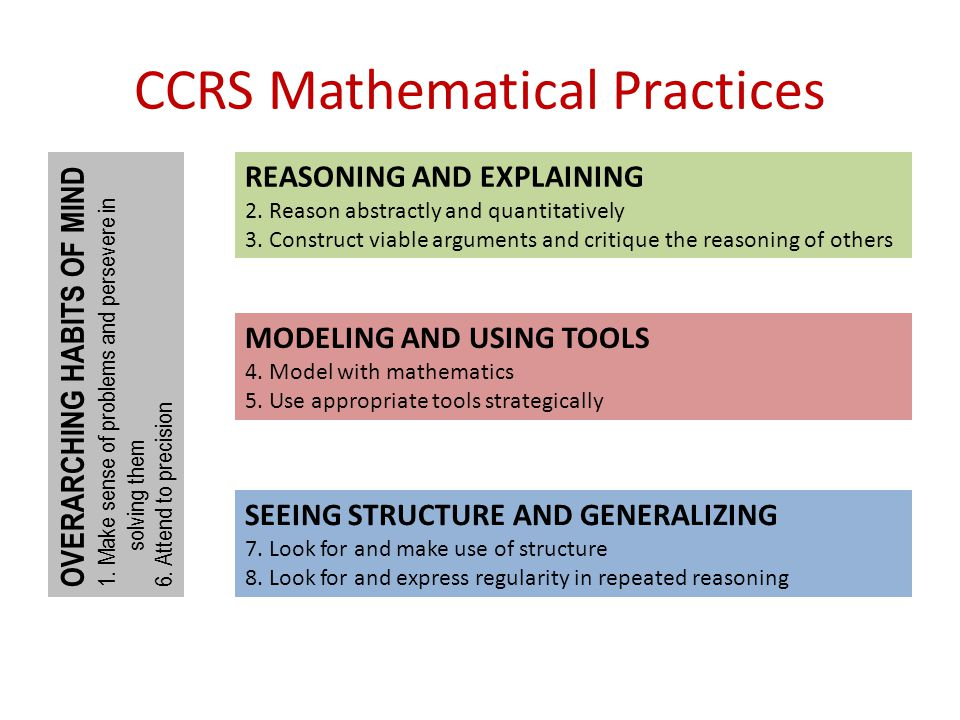 CCRS Mathematical Practices