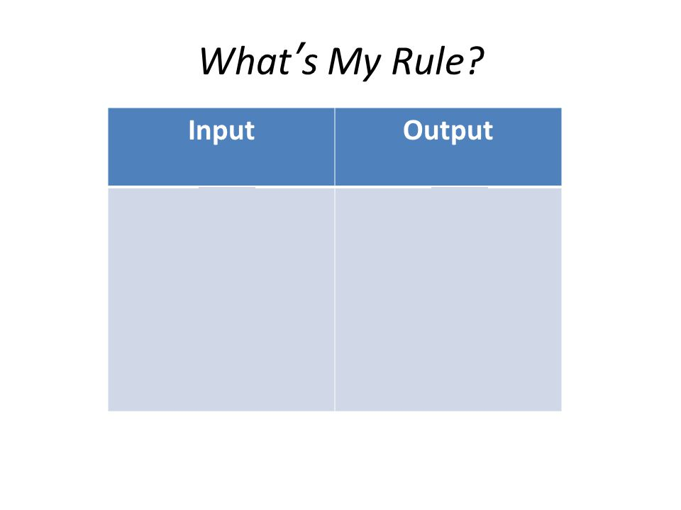 What's My Rule Input Output X^2