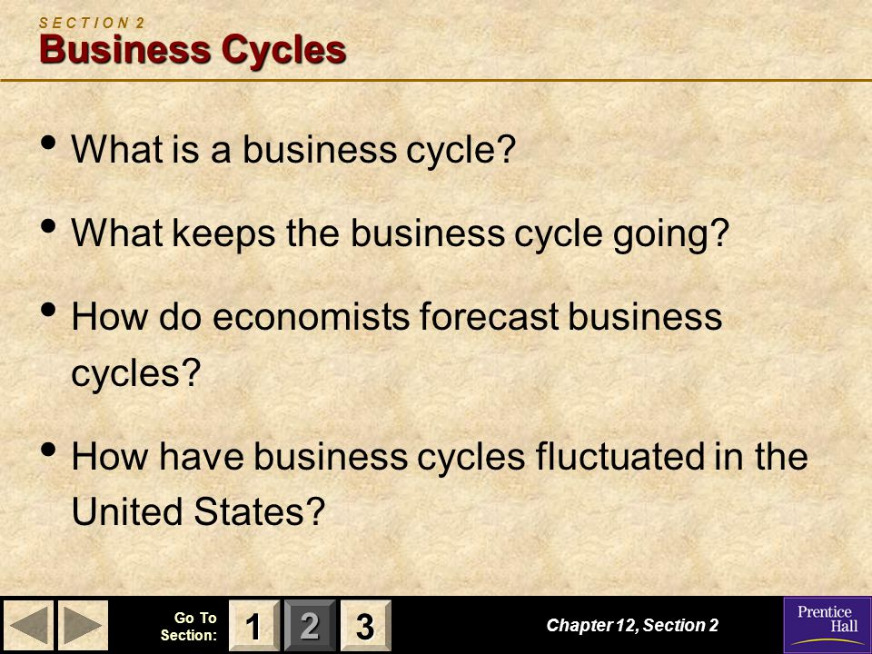 S E C T I O N 2 Business Cycles
