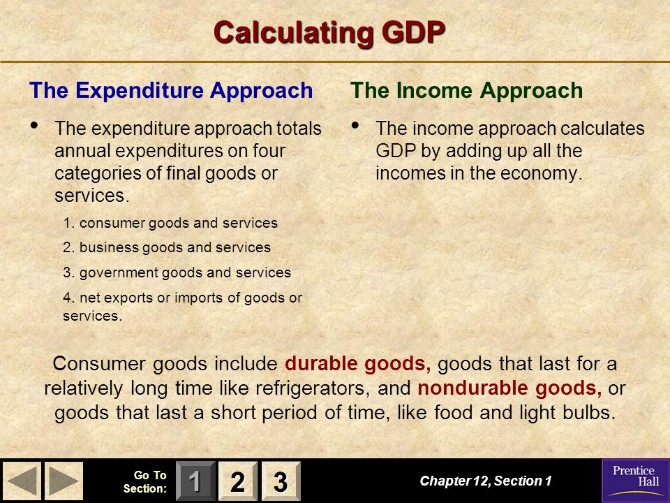 Calculating GDP 2 3 The Expenditure Approach The Income Approach