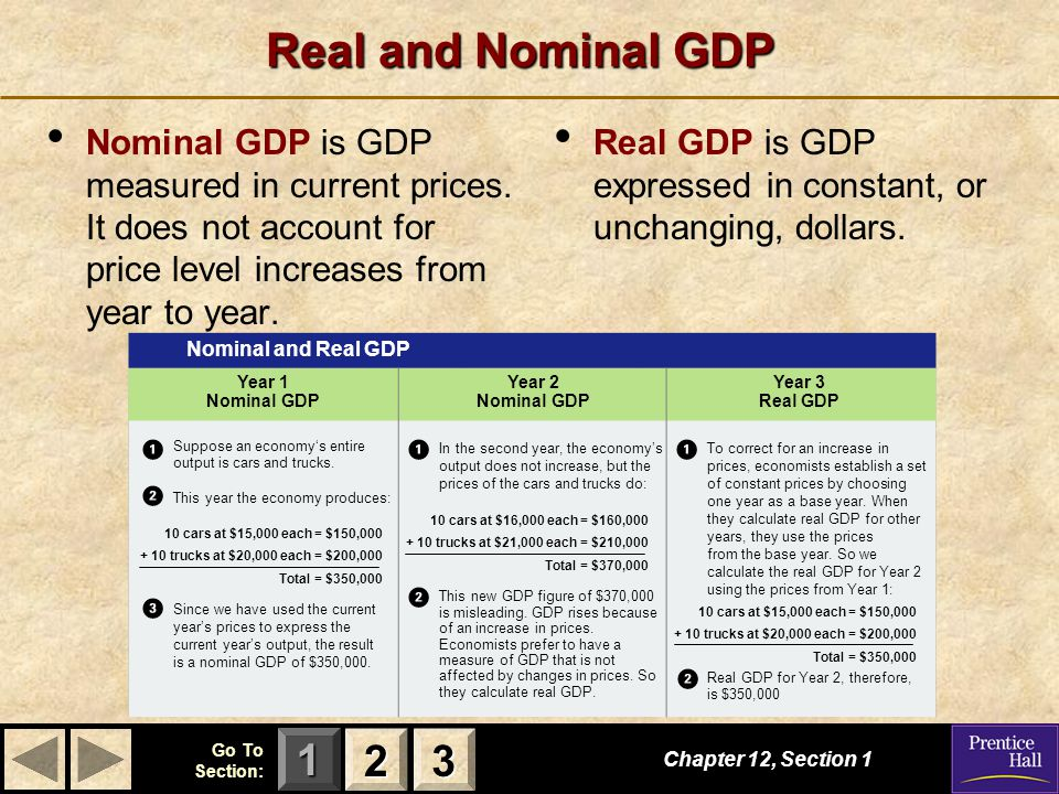 Real and Nominal GDP Nominal GDP is GDP measured in current prices. It does not account for price level increases from year to year.
