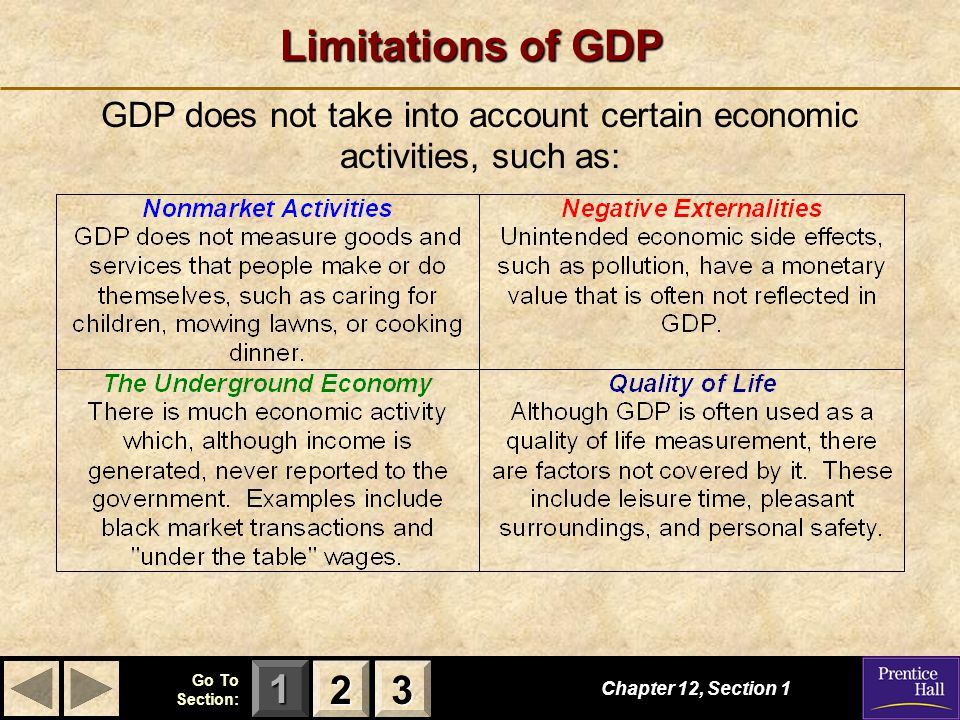 GDP does not take into account certain economic activities, such as: