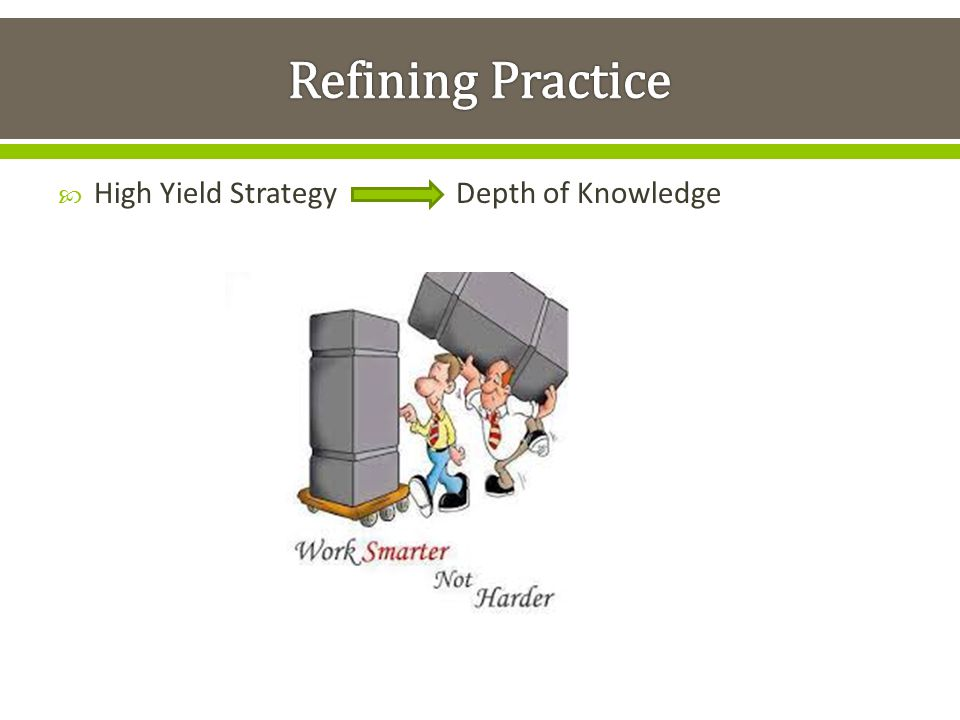 Refining Practice High Yield Strategy Depth of Knowledge