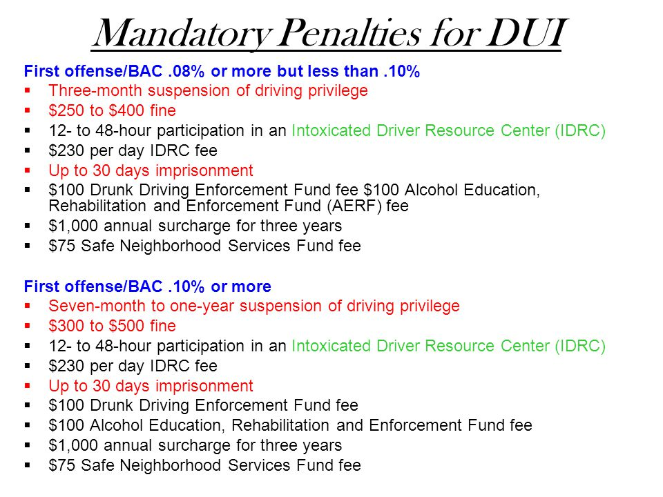 Mandatory Penalties for DUI