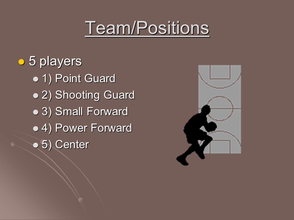 Team/Positions 5 players 1) Point Guard 2) Shooting Guard