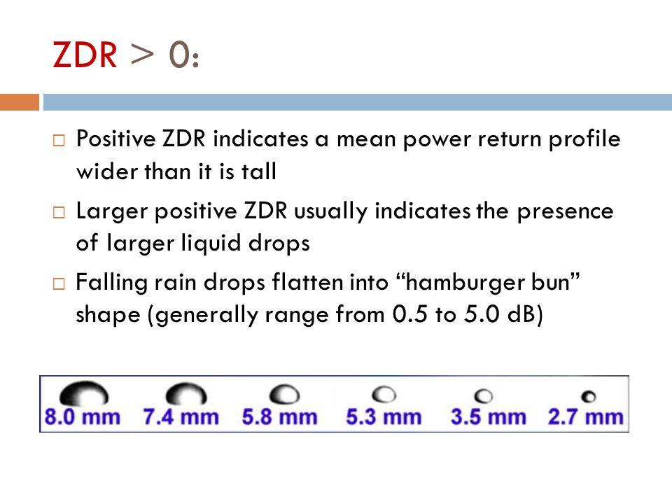 ZDR > 0: Positive ZDR indicates a mean power return profile wider than it is tall.