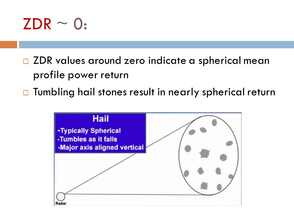 ZDR ~ 0: ZDR values around zero indicate a spherical mean profile power return.