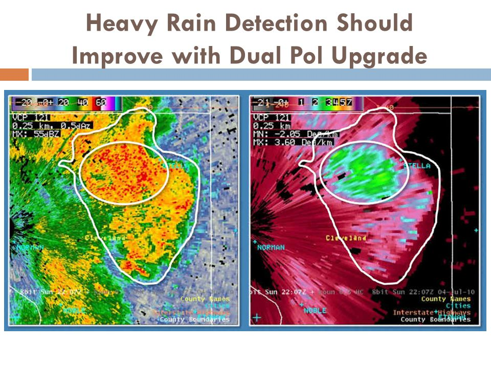Heavy Rain Detection Should Improve with Dual Pol Upgrade