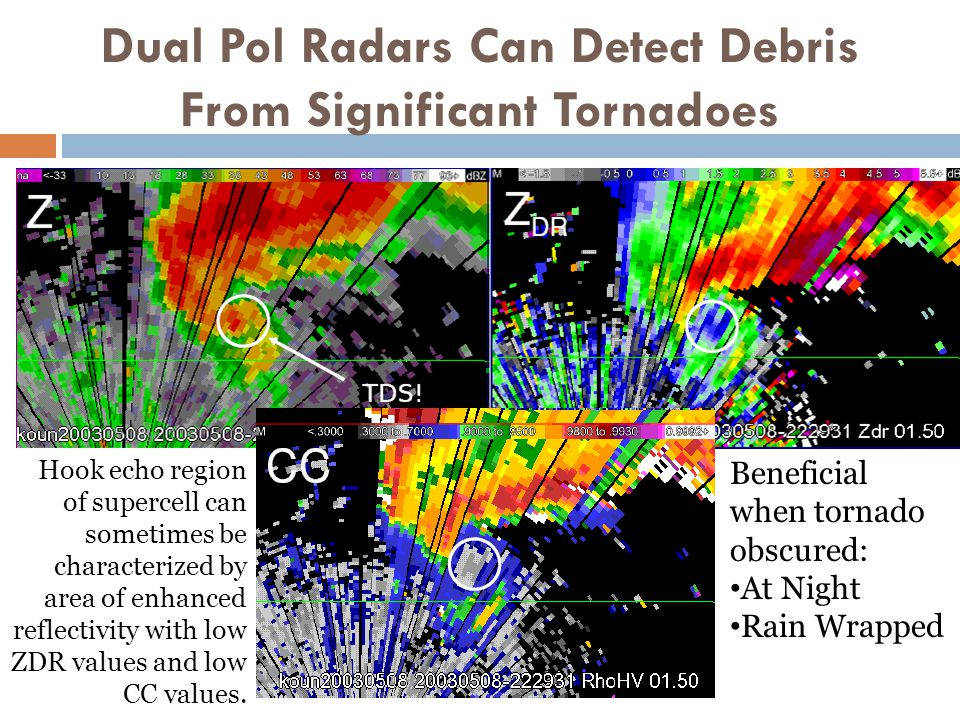 Dual Pol Radars Can Detect Debris From Significant Tornadoes
