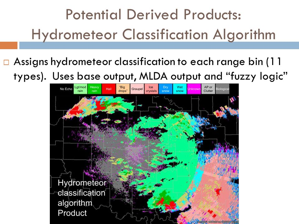 Potential Derived Products: Hydrometeor Classification Algorithm