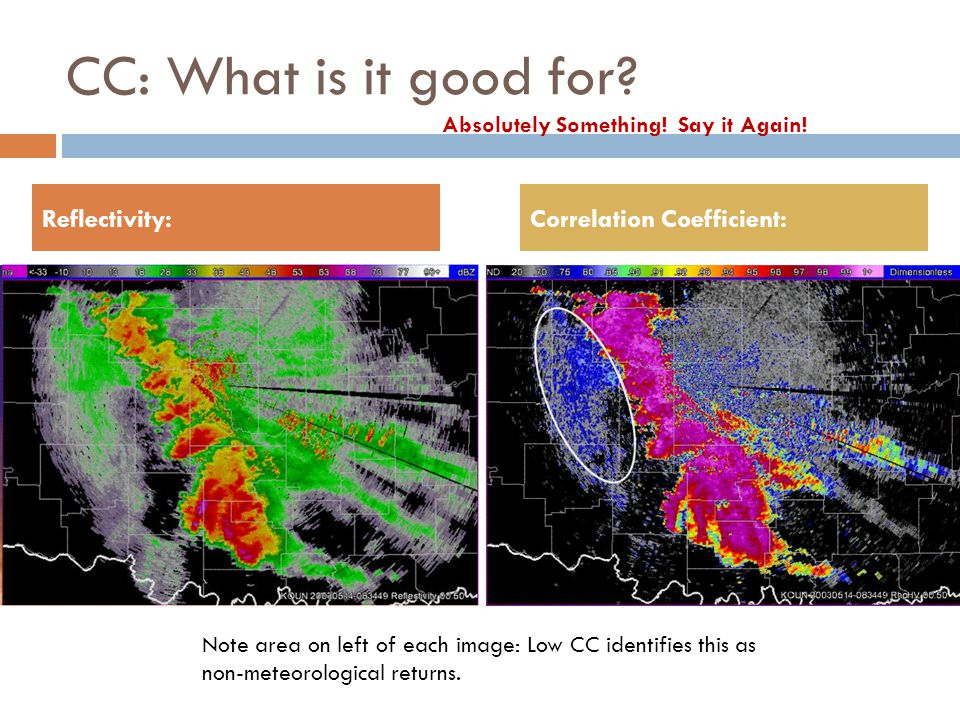 CC: What is it good for Reflectivity: Correlation Coefficient: