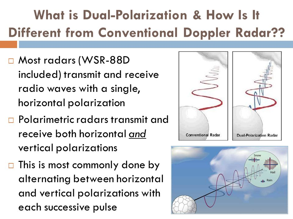 What is Dual-Polarization & How Is It Different from Conventional Doppler Radar